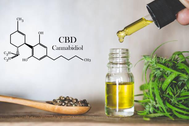 The Evidence for Cannabidiol Health Benefits